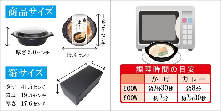 商品サイズ、調理時間